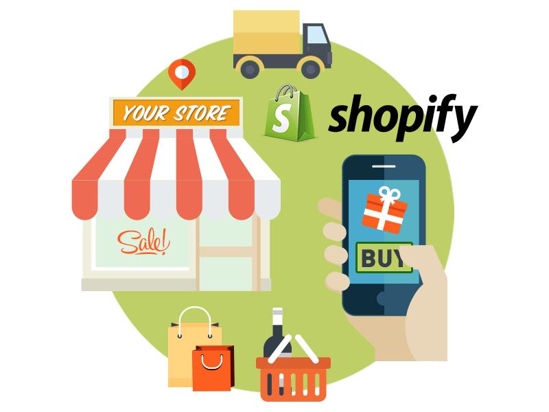 Shopify ή Magento για την κατασκευή eshop - Comparison
