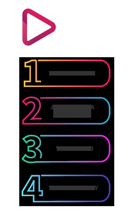 dimourgia-video-periexomeno-strategy