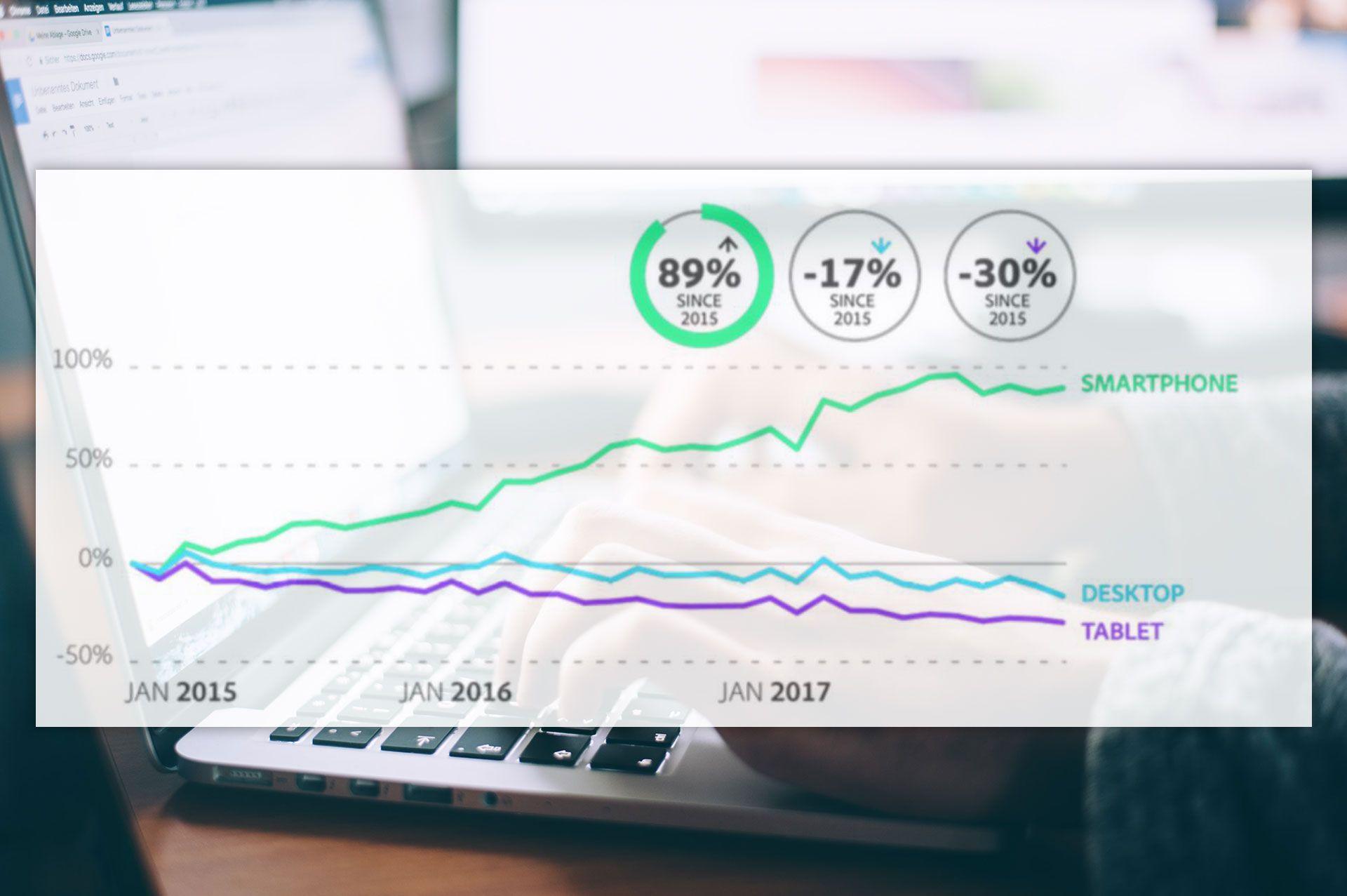 5G_ecommerce_sales_dashboard